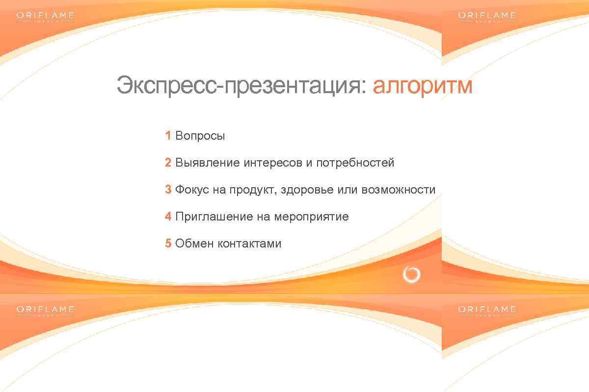 Экспресс-презентация: алгоритм 1 Вопросы 2 Выявление интересов и потребностей 3 Фокус на продукт, здоровье