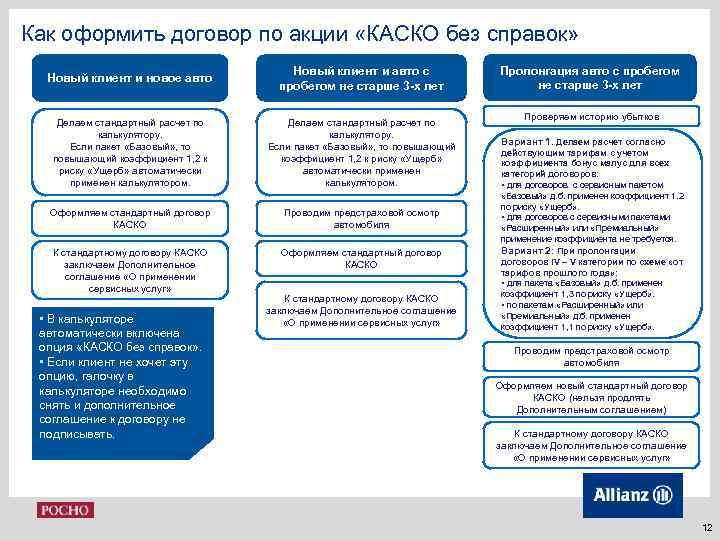 Как оформить договор по акции «КАСКО без справок» Новый клиент и новое авто Новый