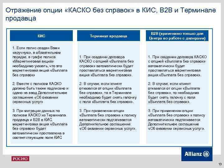Отражение опции «КАСКО без справок» в КИС, B 2 B и Терминале продавца КИС