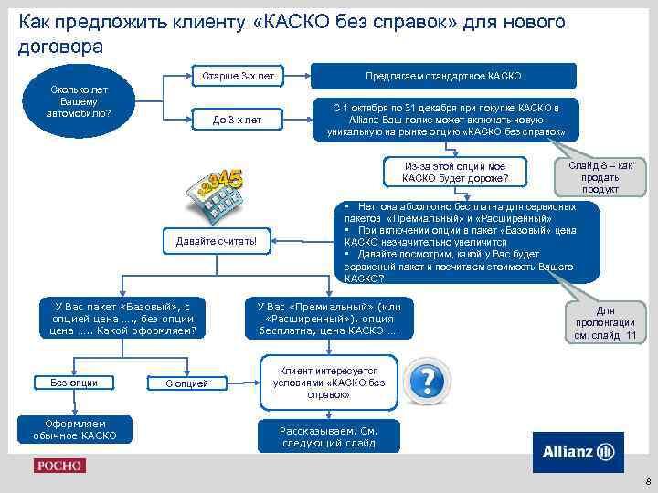 Как предложить клиенту «КАСКО без справок» для нового договора Старше 3 -х лет Предлагаем