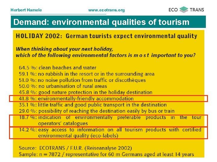 Herbert Hamele www. ecotrans. org Demand: environmental qualities of tourism