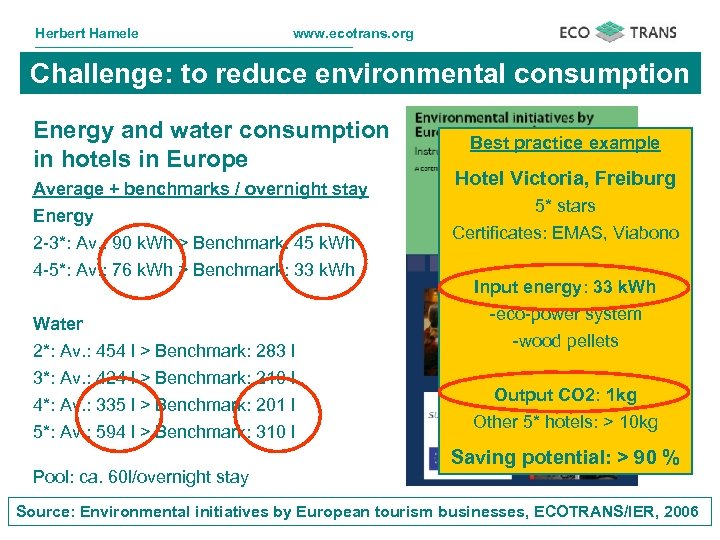 Herbert Hamele www. ecotrans. org Challenge: to reduce environmental consumption Energy and water consumption