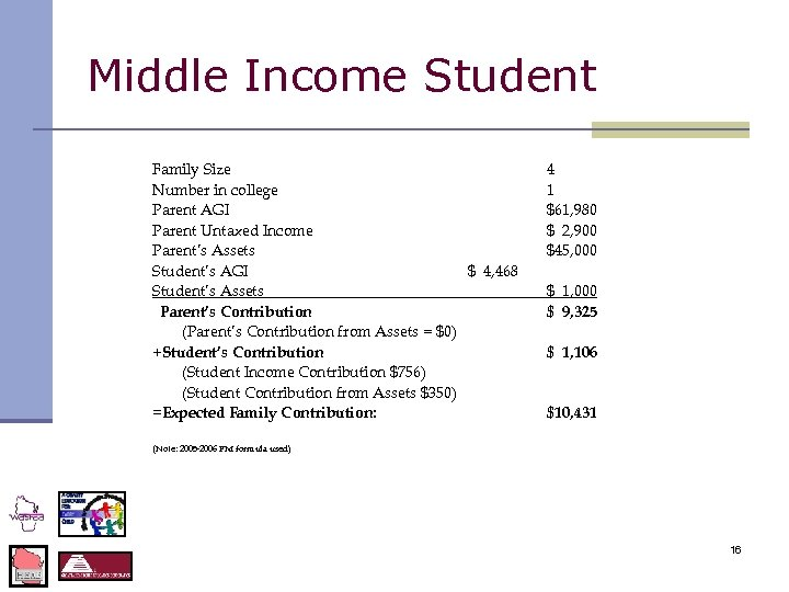 Middle Income Student Family Size Number in college Parent AGI Parent Untaxed Income Parent's