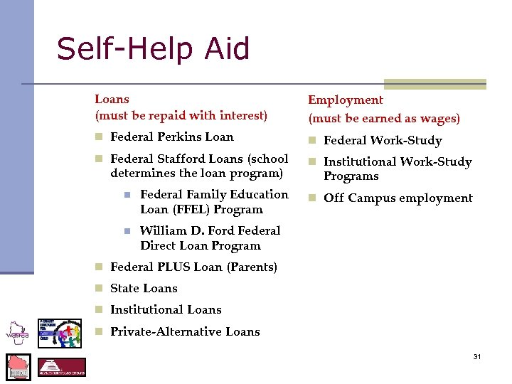 Self-Help Aid Loans (must be repaid with interest) Employment (must be earned as wages)