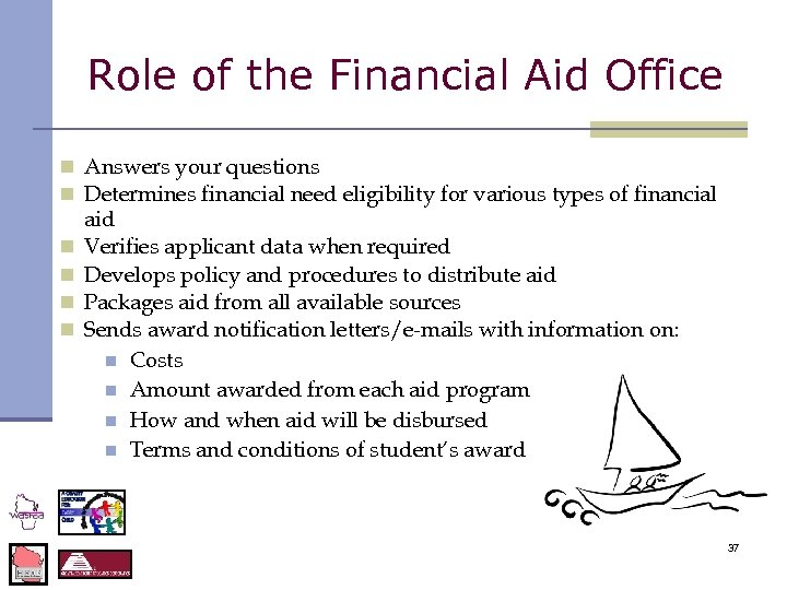 Role of the Financial Aid Office n Answers your questions n Determines financial need