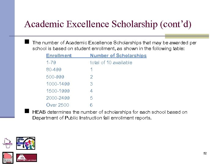 Academic Excellence Scholarship (cont'd) n n The number of Academic Excellence Scholarships that may