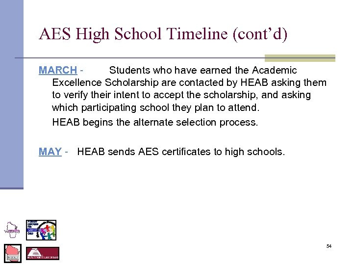 AES High School Timeline (cont'd) MARCH Students who have earned the Academic Excellence Scholarship