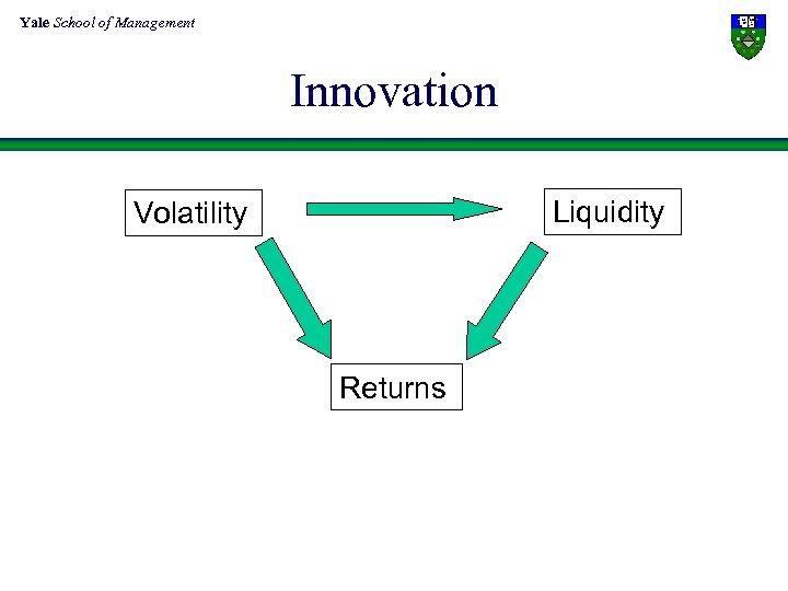 Yale School of Management Innovation Liquidity Volatility Returns
