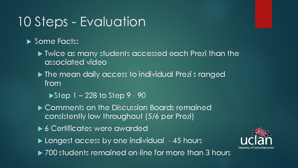 10 Steps - Evaluation Some Facts: Twice as many students accessed each Prezi than