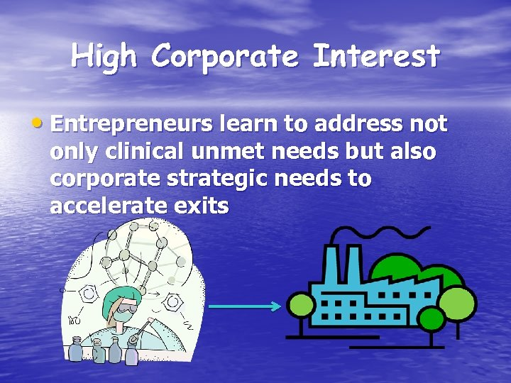 High Corporate Interest • Entrepreneurs learn to address not only clinical unmet needs but