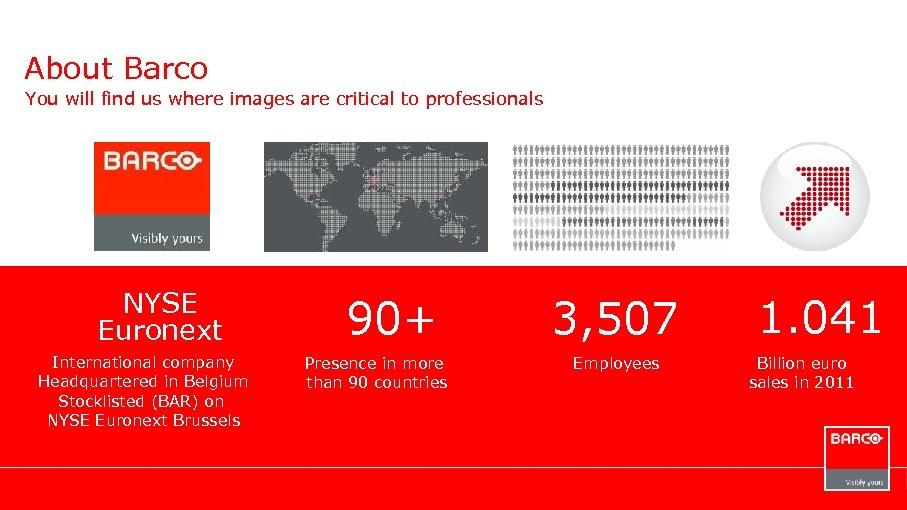 About Barco You will find us where images are critical to professionals NYSE Euronext