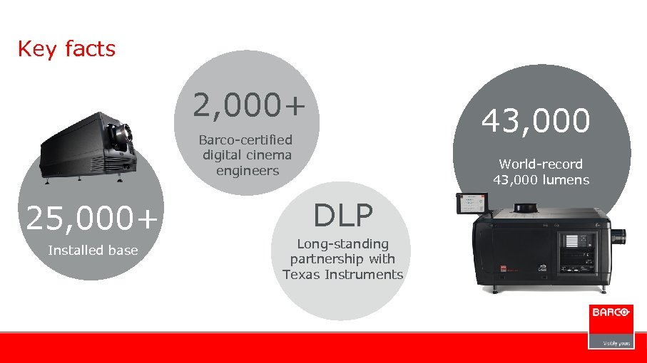Key facts 2, 000+ 43, 000 Barco-certified digital cinema engineers 25, 000+ Installed base