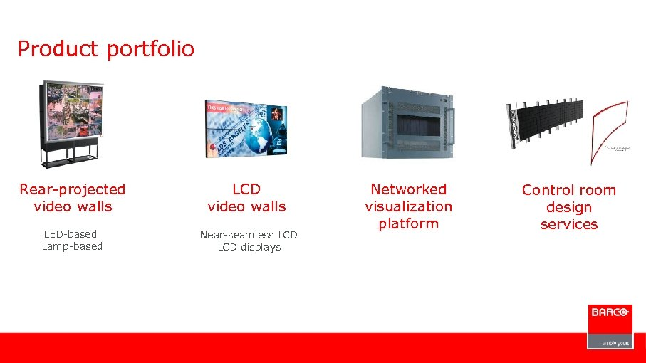 Product portfolio Rear-projected video walls LCD video walls LED-based Lamp-based Near-seamless LCD displays Networked