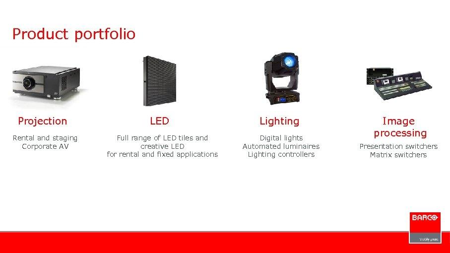 Product portfolio Projection Rental and staging Corporate AV LED Full range of LED tiles