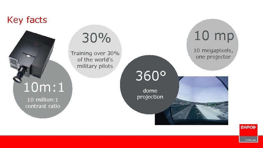 Key facts 10 mp 30% Training over 30% of the world's military pilots 10