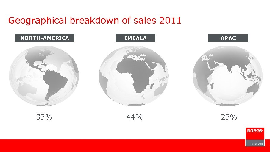 Geographical breakdown of sales 2011 NORTH-AMERICA EMEALA APAC 33% 44% 23%