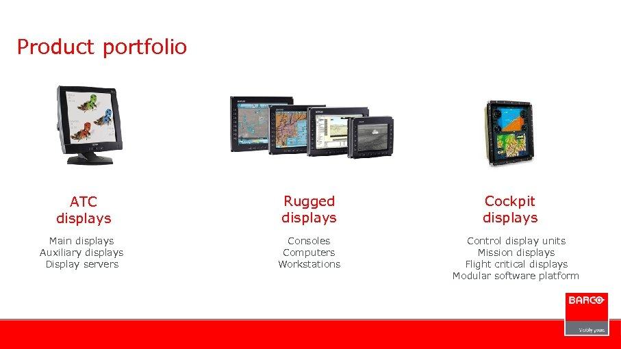 Product portfolio ATC displays Rugged displays Main displays Auxiliary displays Display servers Consoles Computers