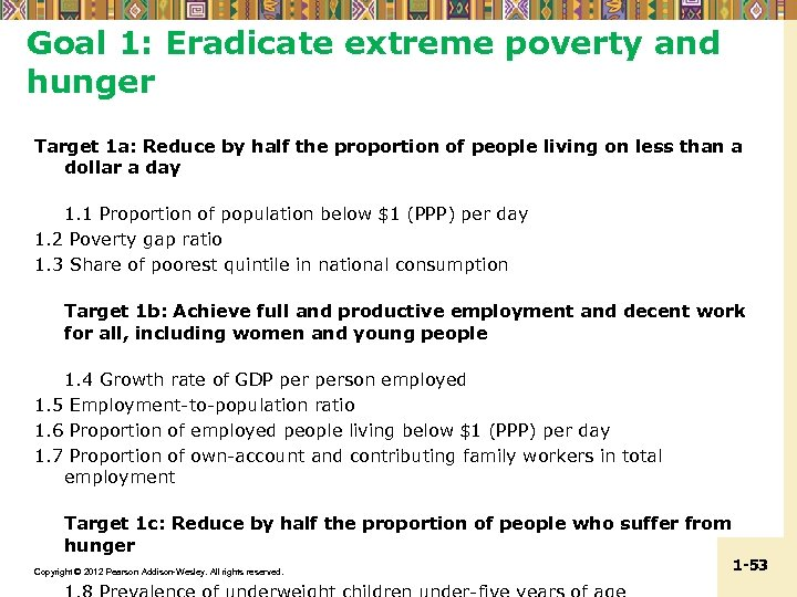 Goal 1: Eradicate extreme poverty and hunger Target 1 a: Reduce by half the
