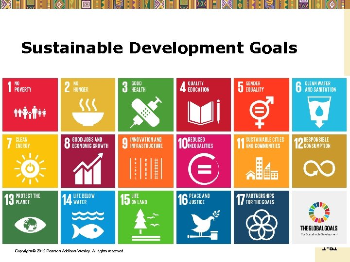 Sustainable Development Goals Copyright © 2012 Pearson Addison-Wesley. All rights reserved. 1 -81
