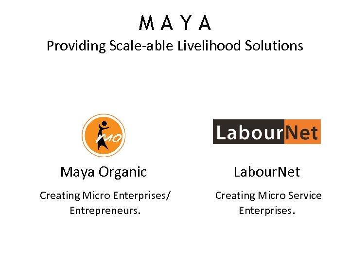 MAYA Providing Scale-able Livelihood Solutions Maya Organic Labour. Net Creating Micro Enterprises/ Entrepreneurs. Creating