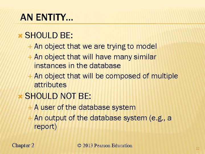 AN ENTITY… SHOULD BE: An object that we are trying to model An object
