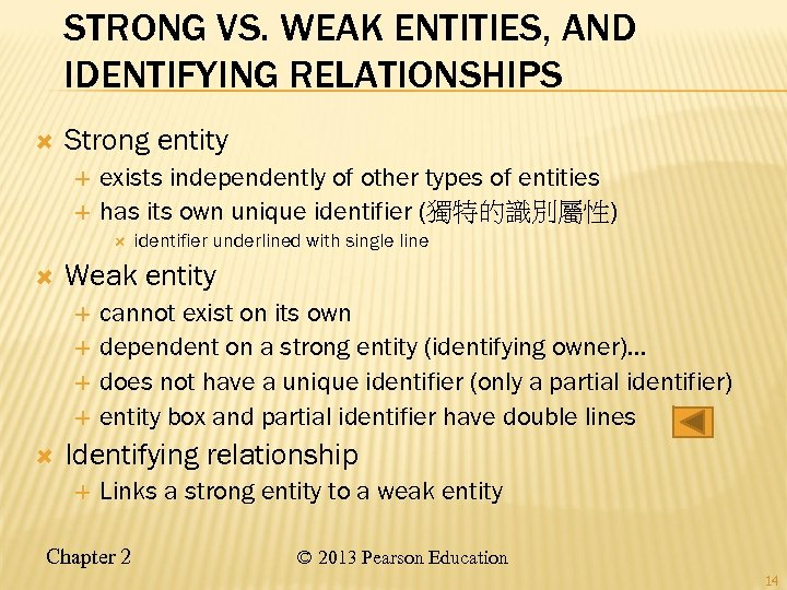 STRONG VS. WEAK ENTITIES, AND IDENTIFYING RELATIONSHIPS Strong entity exists independently of other types