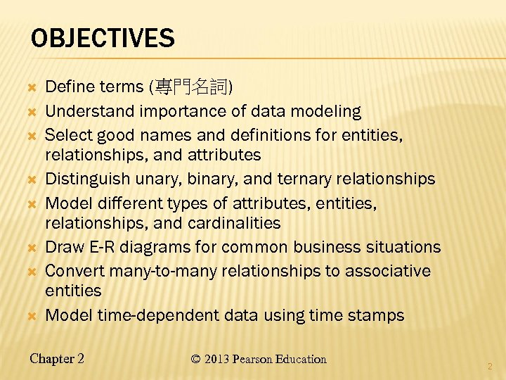 OBJECTIVES Define terms (專門名詞) Understand importance of data modeling Select good names and definitions
