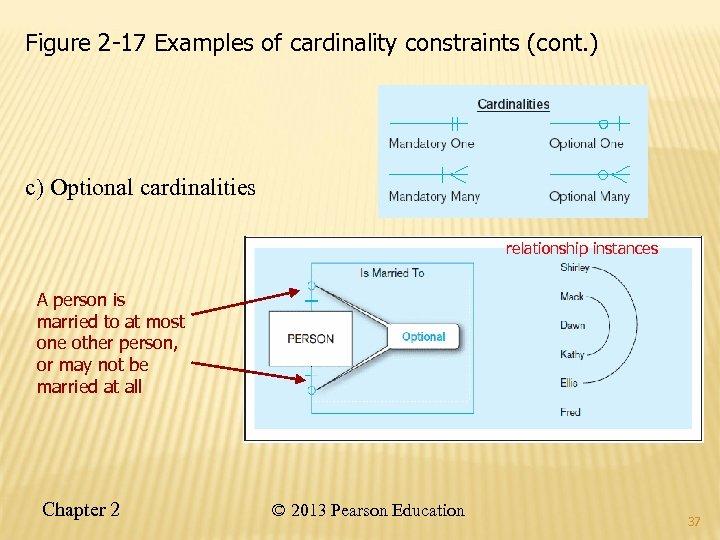 Figure 2 -17 Examples of cardinality constraints (cont. ) c) Optional cardinalities relationship instances