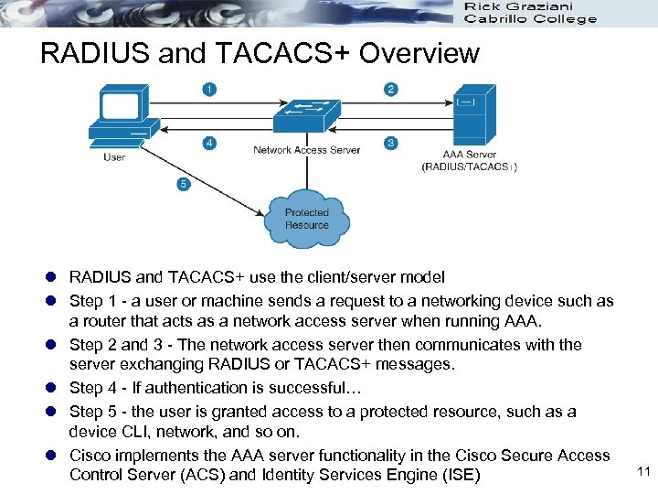 RADIUS and TACACS+ Overview l RADIUS and TACACS+ use the client/server model l Step