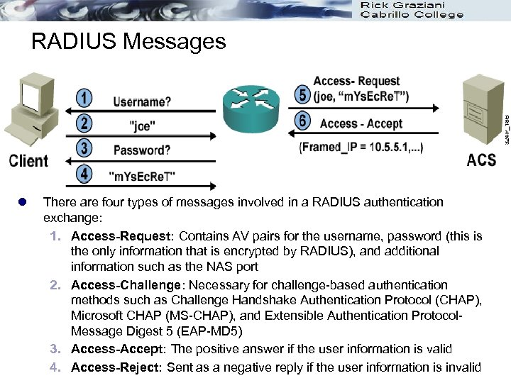 RADIUS Messages l There are four types of messages involved in a RADIUS authentication