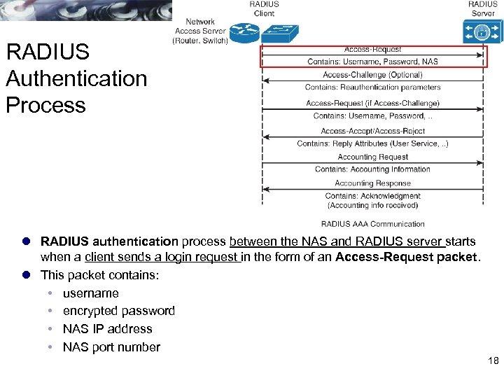 RADIUS Authentication Process l RADIUS authentication process between the NAS and RADIUS server starts