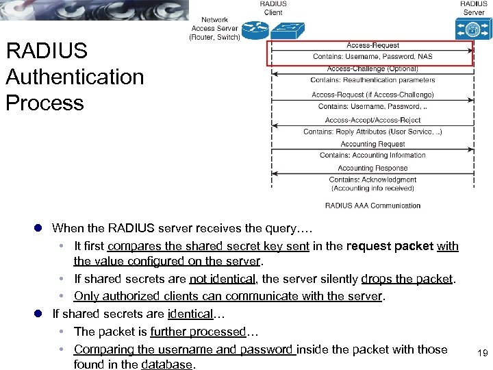 RADIUS Authentication Process l When the RADIUS server receives the query…. It first compares
