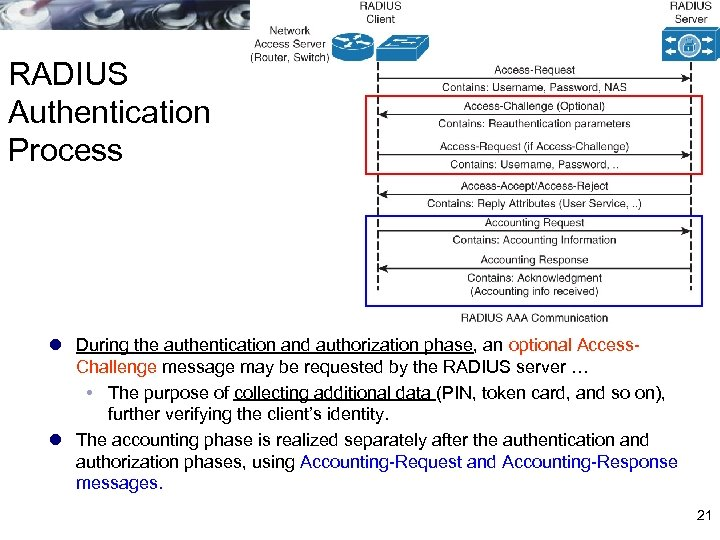 RADIUS Authentication Process l During the authentication and authorization phase, an optional Access. Challenge
