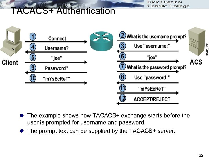 TACACS+ Authentication l The example shows how TACACS+ exchange starts before the user is