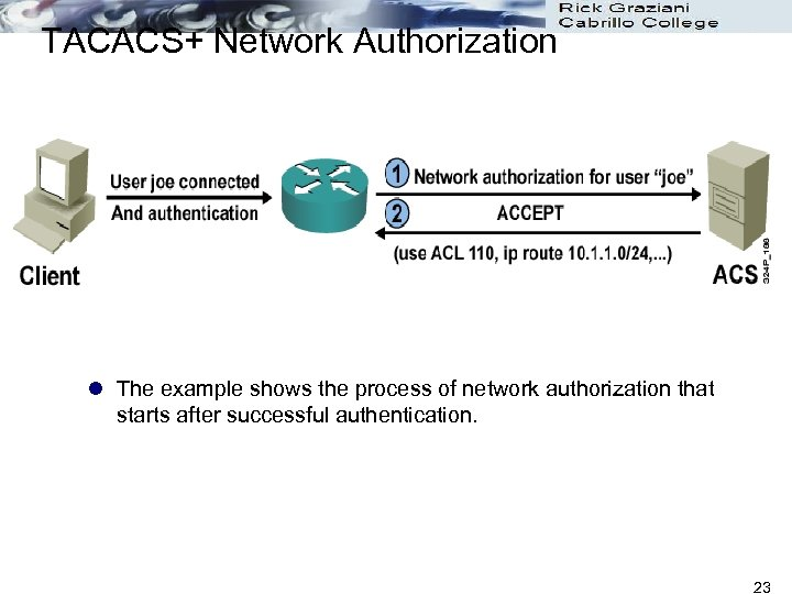 TACACS+ Network Authorization l The example shows the process of network authorization that starts