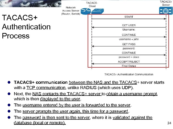 TACACS+ Authentication Process l TACACS+ communication between the NAS and the TACACS+ server starts