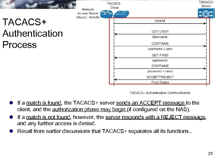 TACACS+ Authentication Process l If a match is found, the TACACS+ server sends an