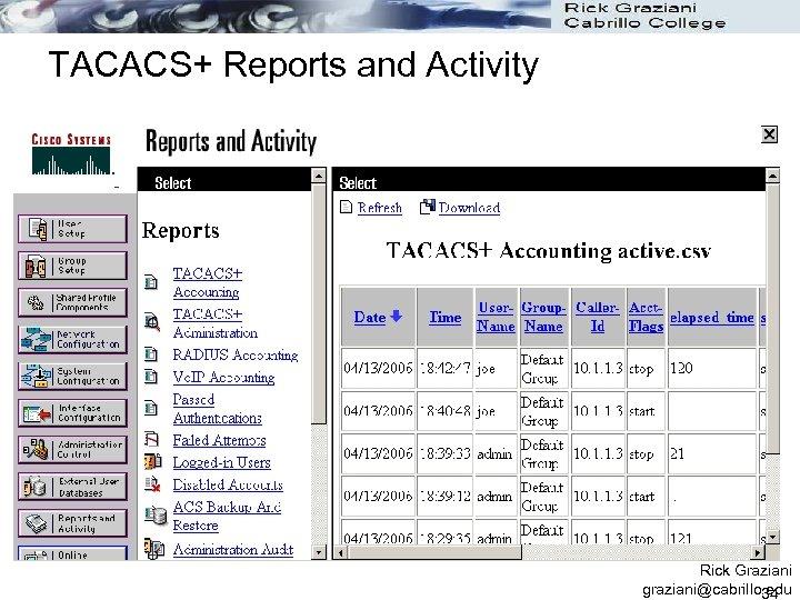 TACACS+ Reports and Activity Rick Graziani graziani@cabrillo. edu 34