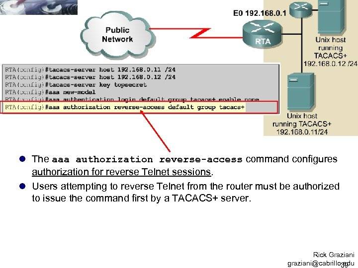 l The aaa authorization reverse-access command configures authorization for reverse Telnet sessions. l Users