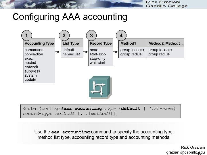 Configuring AAA accounting Rick Graziani graziani@cabrillo. edu 49