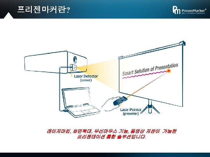 프리젠마커란? 레이저마킹, 화면확대, 무선마우스 기능, 동영상 저장이 가능한 프리젠테이션 통합 솔루션입니다.