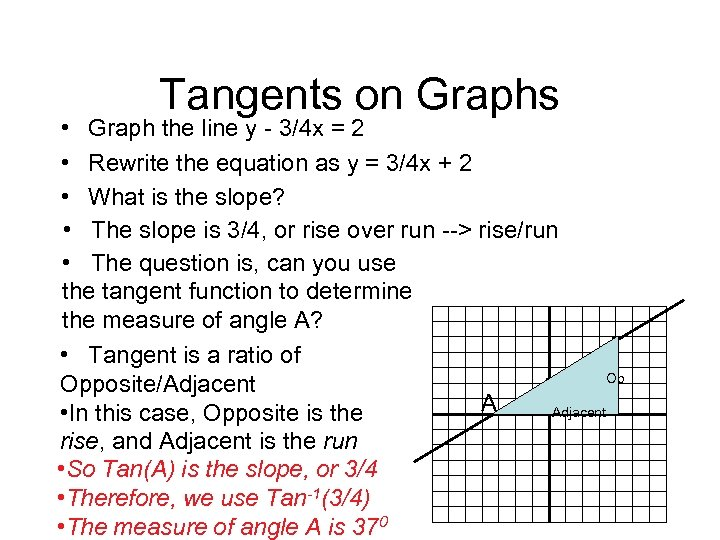 Tangents on Graphs • Graph the line y - 3/4 x = 2 •