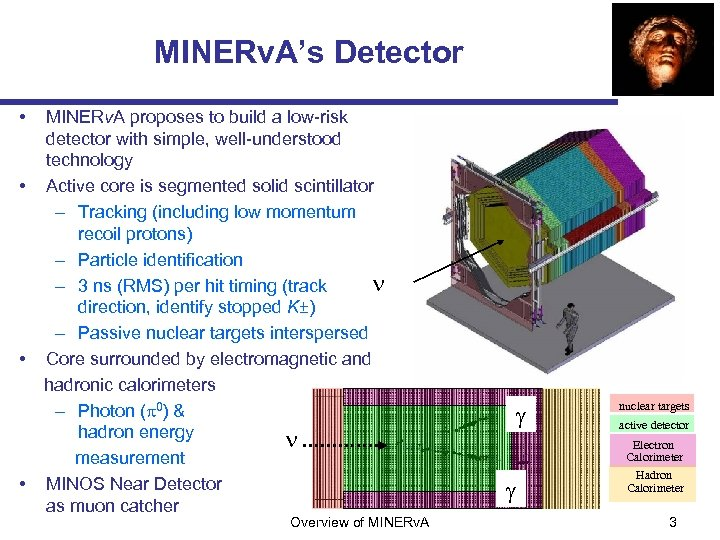 MINERv. A's Detector • • MINERv. A proposes to build a low-risk detector with