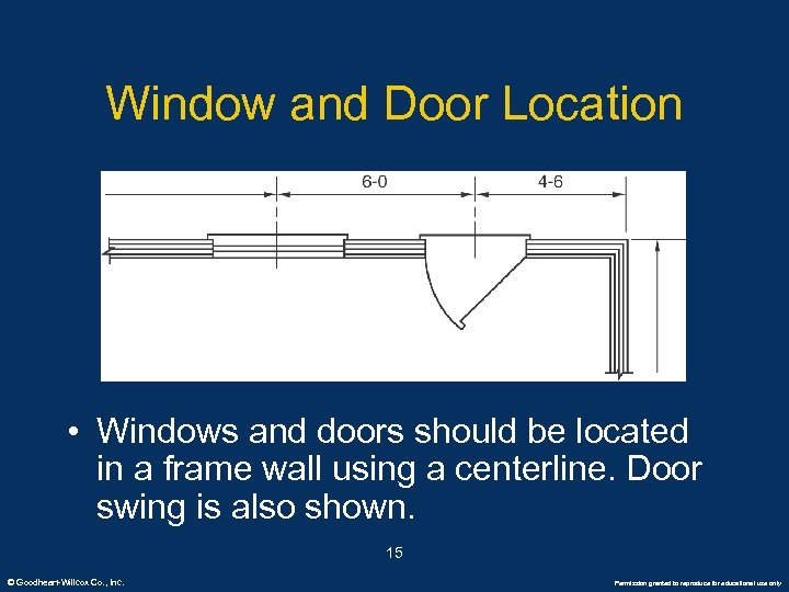 Window and Door Location • Windows and doors should be located in a frame