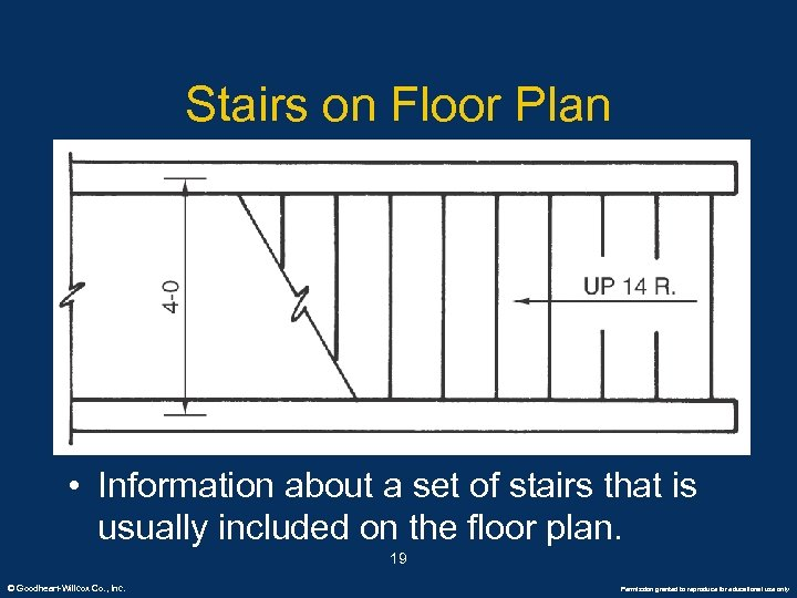 Stairs on Floor Plan • Information about a set of stairs that is usually