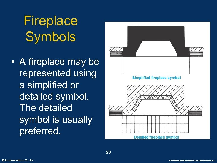Fireplace Symbols • A fireplace may be represented using a simplified or detailed symbol.