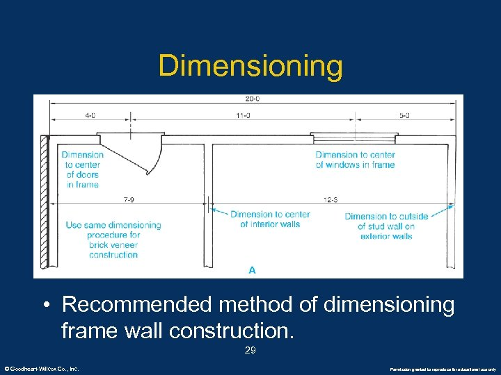Dimensioning • Recommended method of dimensioning frame wall construction. 29 © Goodheart-Willcox Co. ,