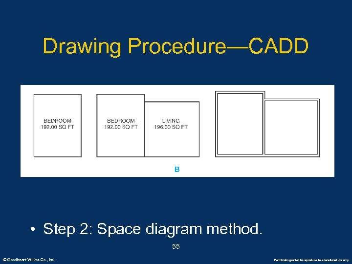 Drawing Procedure—CADD • Step 2: Space diagram method. 55 © Goodheart-Willcox Co. , Inc.