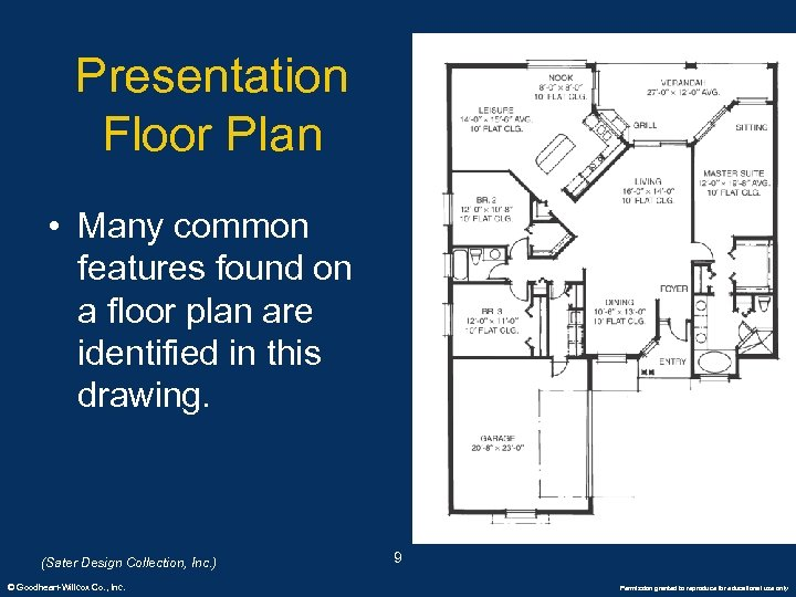 Presentation Floor Plan • Many common features found on a floor plan are identified