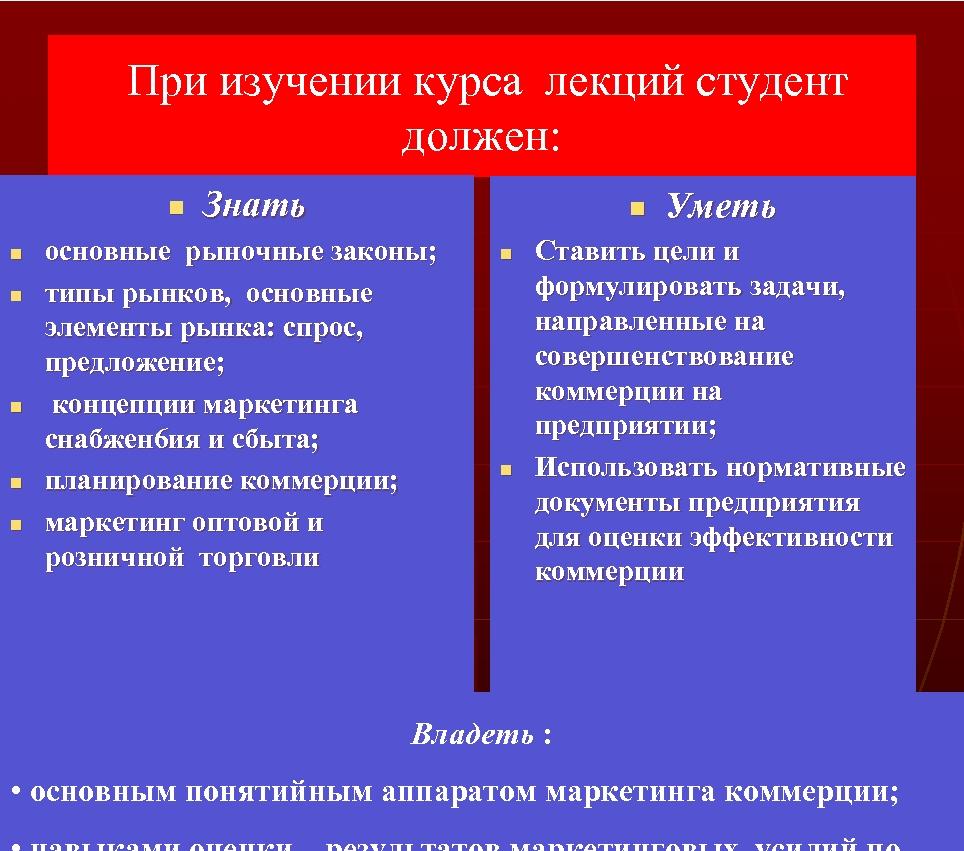 При изучении курса лекций студент должен: n n n Знать n основные рыночные законы;